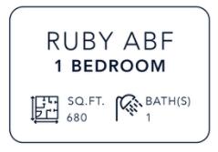 ruby ABF